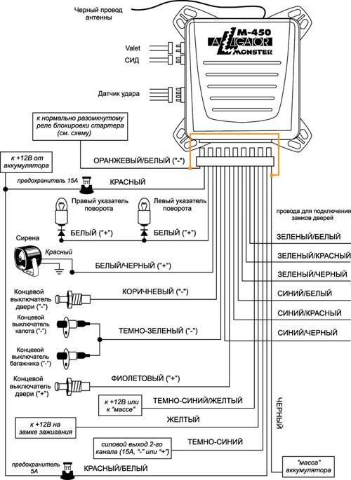 Схема подключения Alligator